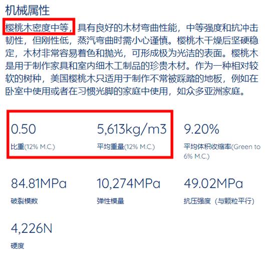 在中国,这种实木被低估了!橡木、榉木、黑胡桃、樱桃木各有啥优缺点?6种仿品真假怎么辨别?这10款家具哪些值得买?